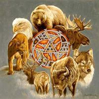 Horoscopo Xamânico